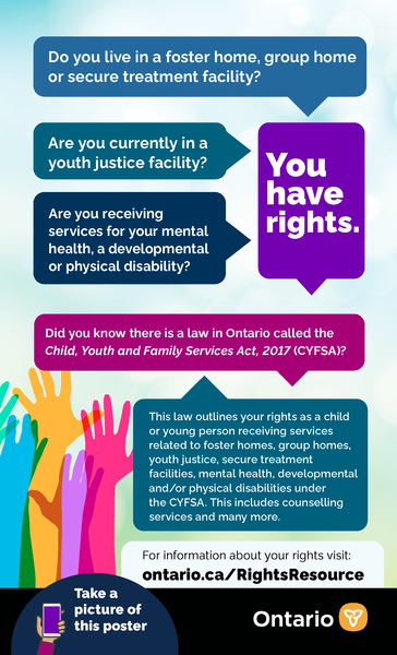 Rights Resource Poster En